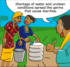 Places with shortage of water are more at risk for diarrhea.